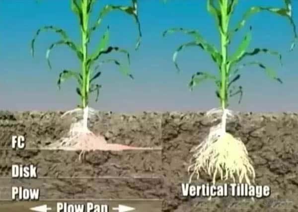 soil problem Thinner plough layer